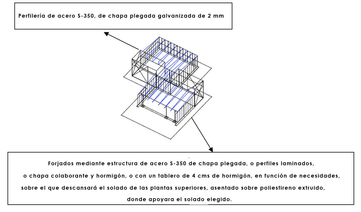 Construcción Modular OG Design
